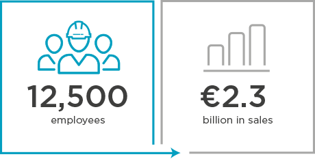 Key figures of Bouygues Energies & Services: number of employees and turnover
