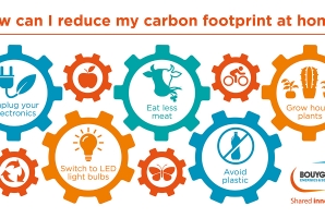 carbon reduction
